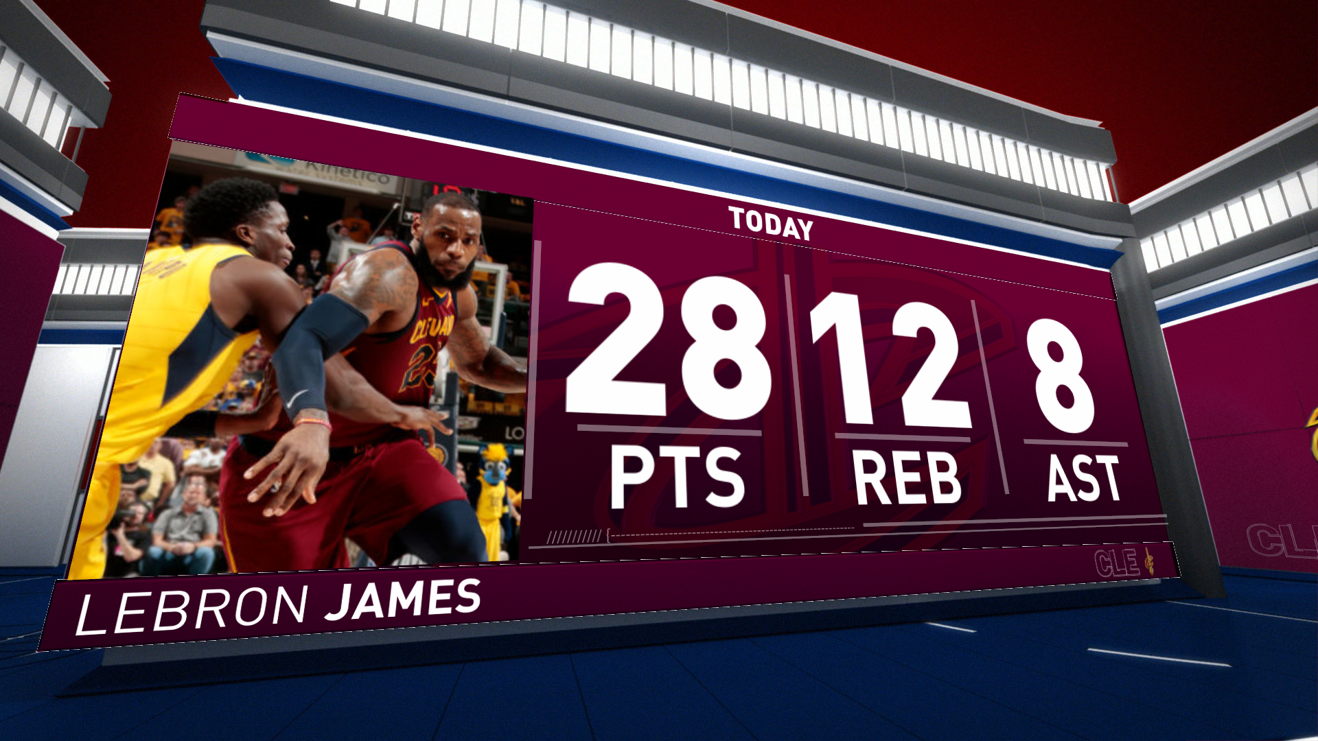 LeBron James scores 28 points in Game 3 loss