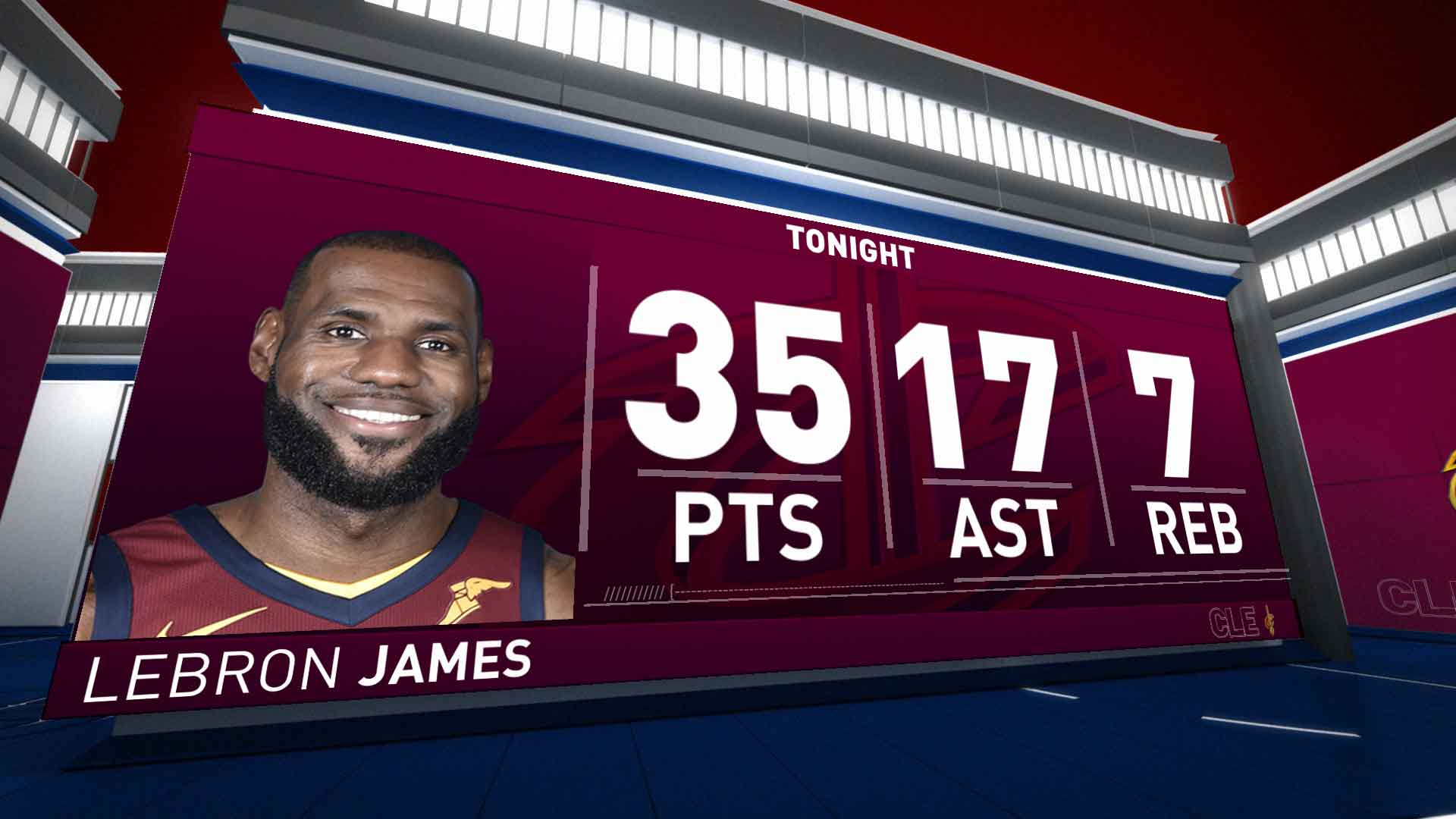 LeBron James Scores 35 in Win vs. Raptors | March 21, 2018