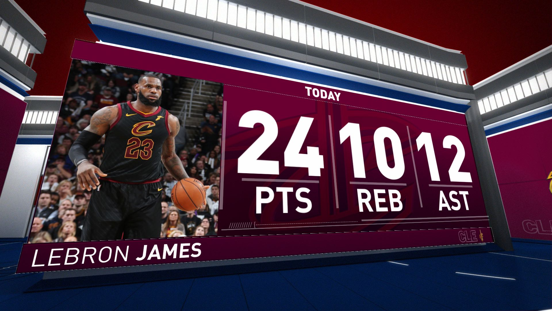 LeBron James Posts 24 points, 12 assists & 10 rebounds vs. Indiana Pacers