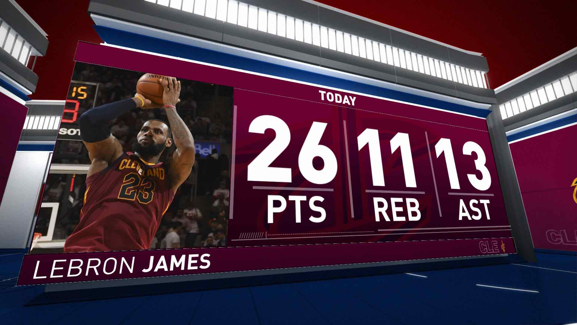 LeBron James Posts 26 points, 13 assists & 11 rebounds vs. Toronto Raptors