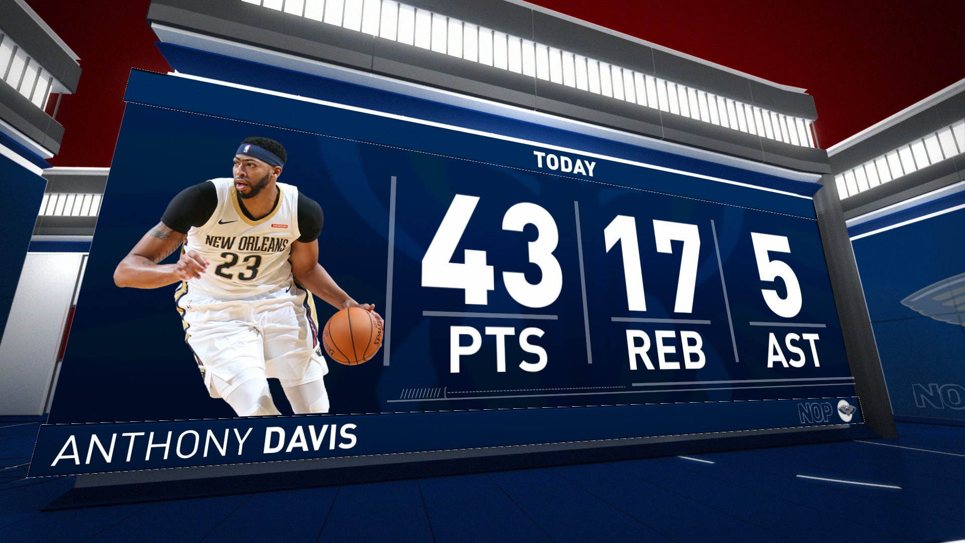 Stat Leader: Highlights of Anthony Davis' 43 points vs. New York Knicks