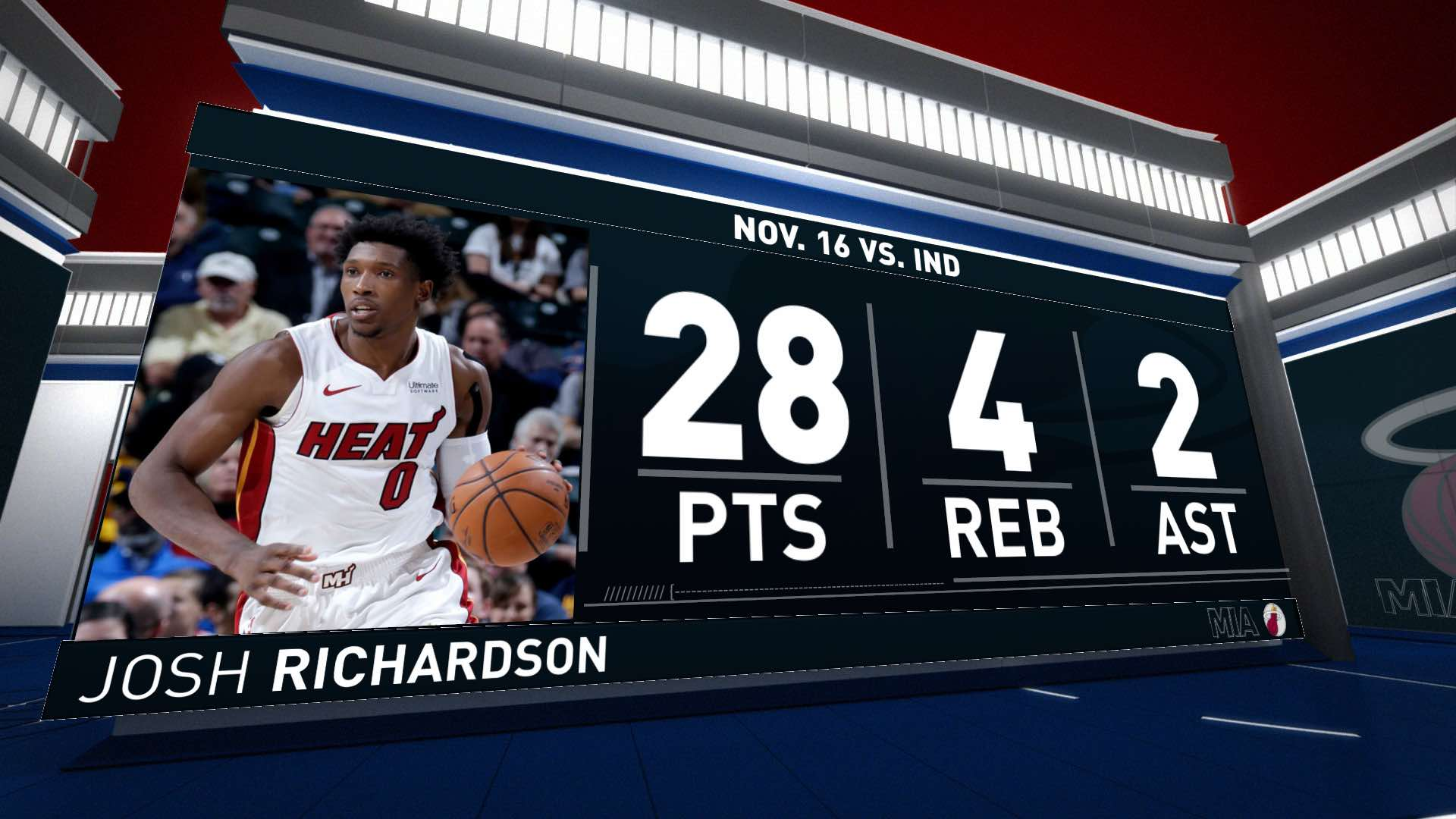 Josh Richardson (28 points) Highlights vs. Indiana Pacers