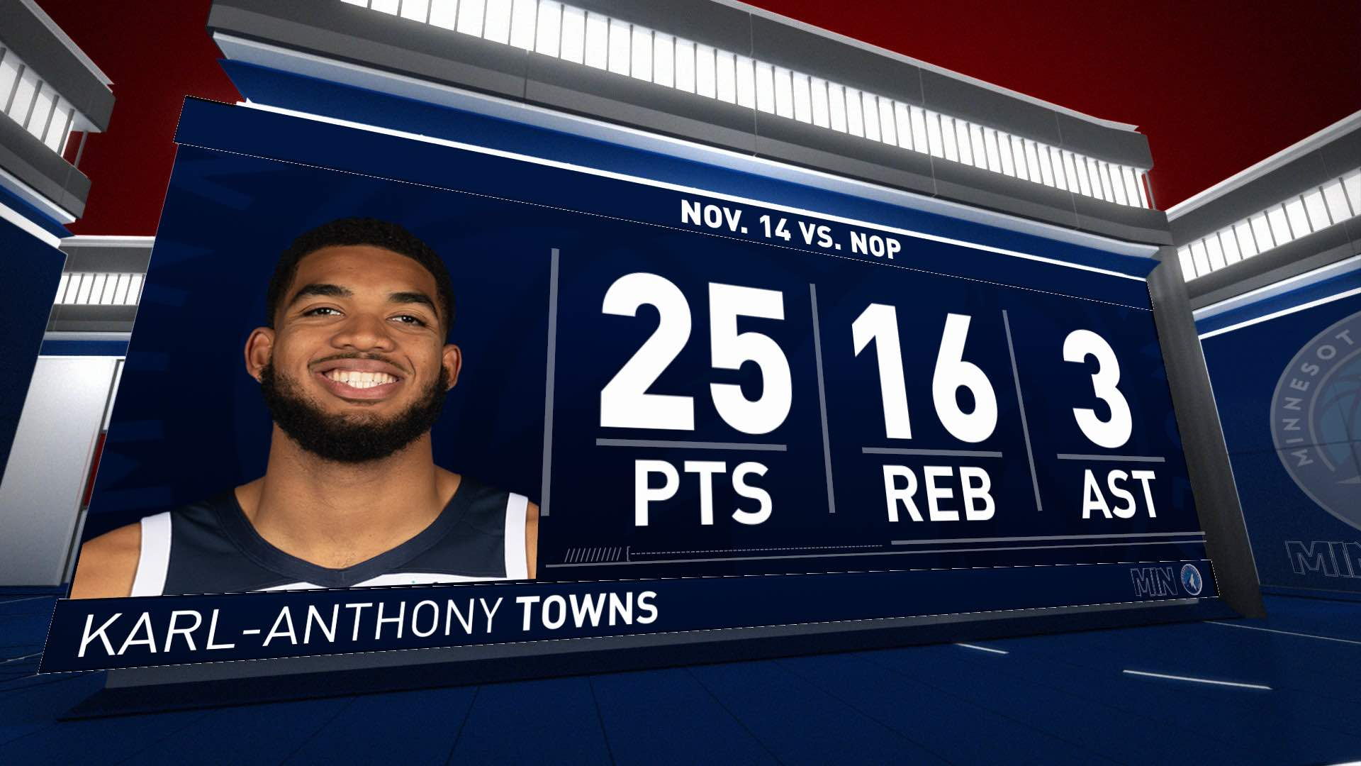 Karl-Anthony Towns Scores 25 Points vs. Pelicans