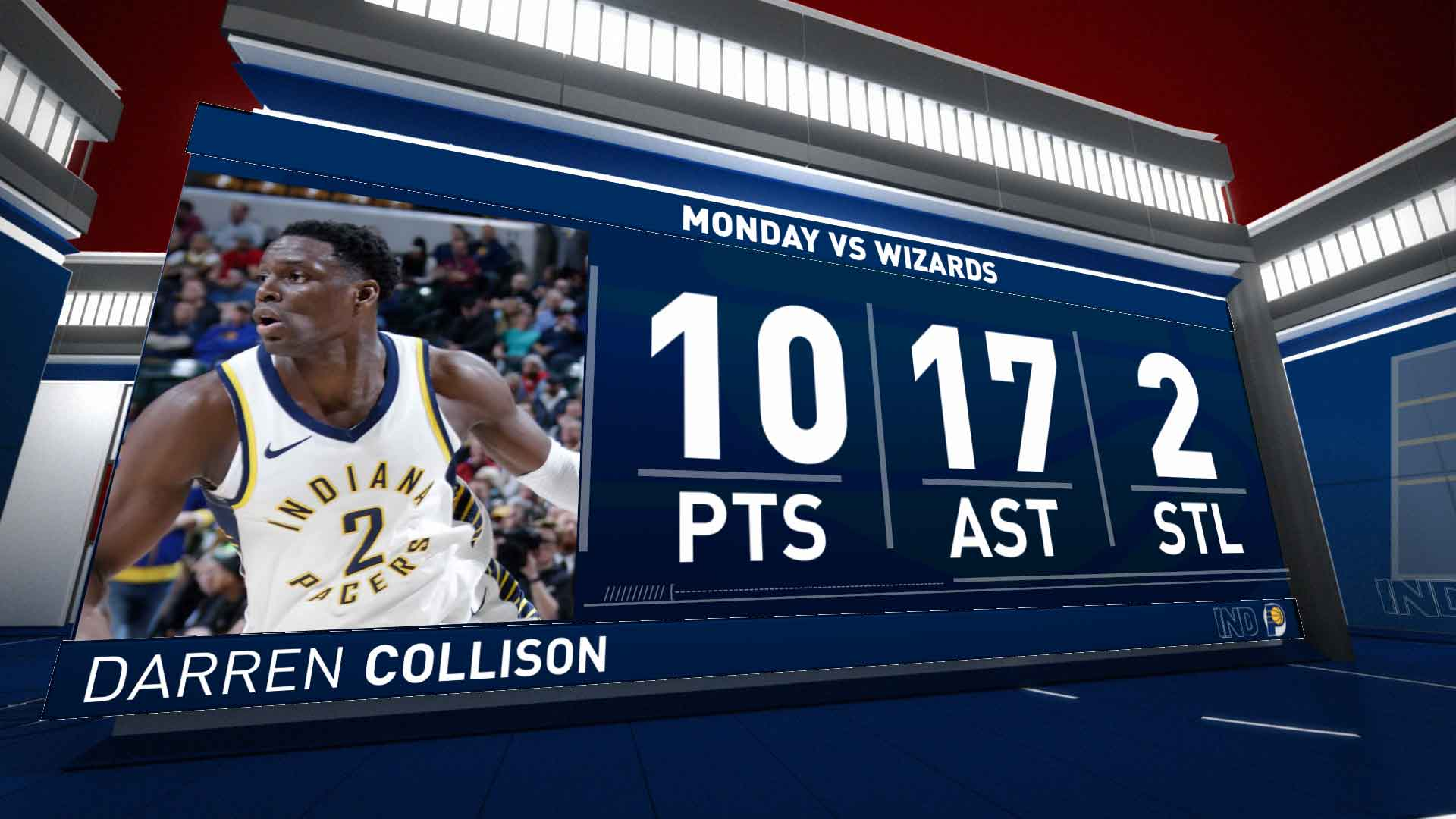 Darren Collison with 17 Assists vs. Washington Wizards