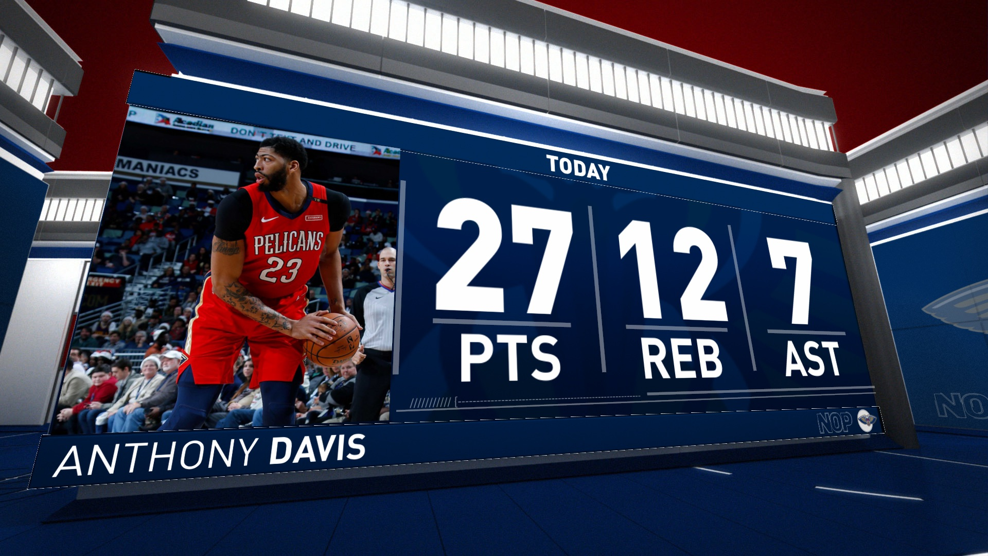 Stat Leader Highlights: Anthony Davis tallies 27 points vs. Miami Heat