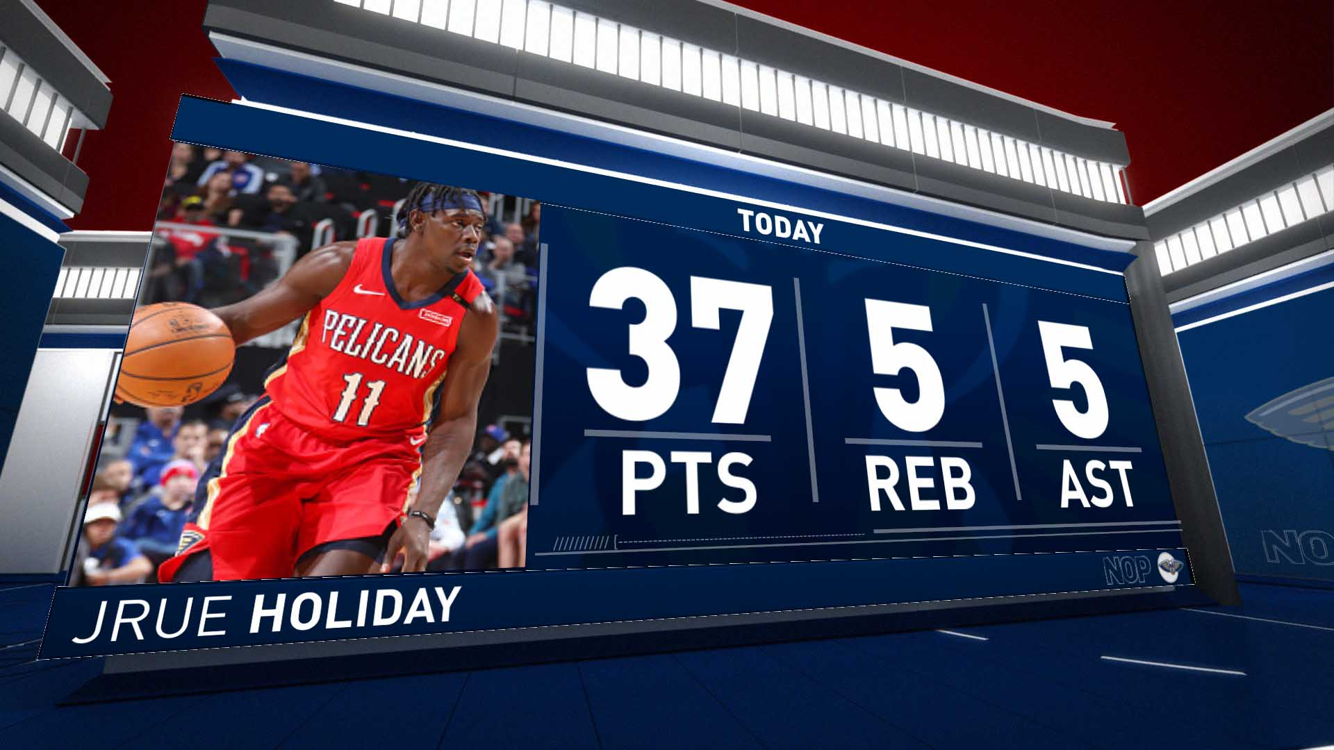 Stat Leader Highlights: Jrue Holiday pours in 37 points vs. Detroit Pistons