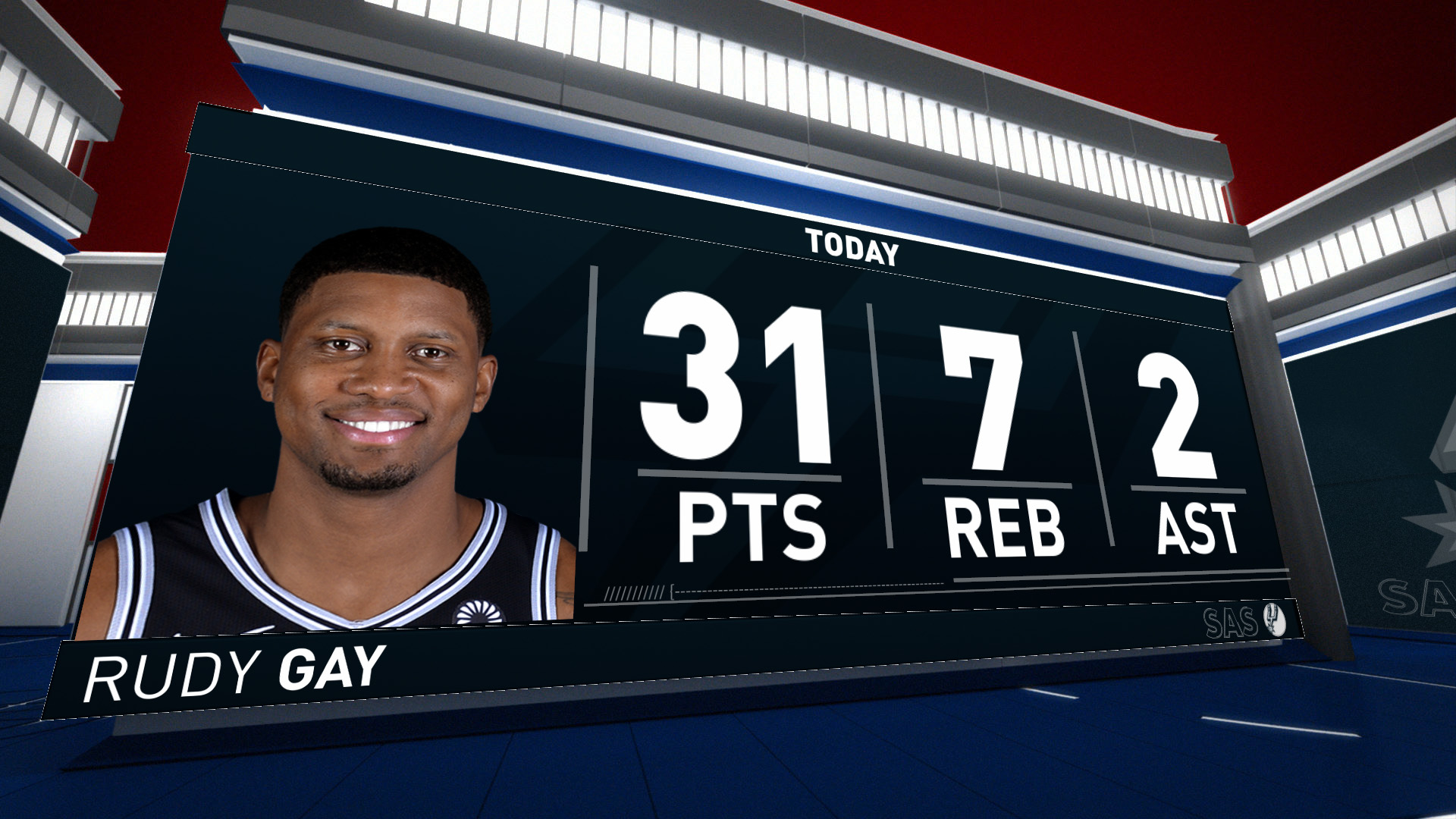 Rudy Gay (31 points) Highlights vs. Los Angeles Lakers