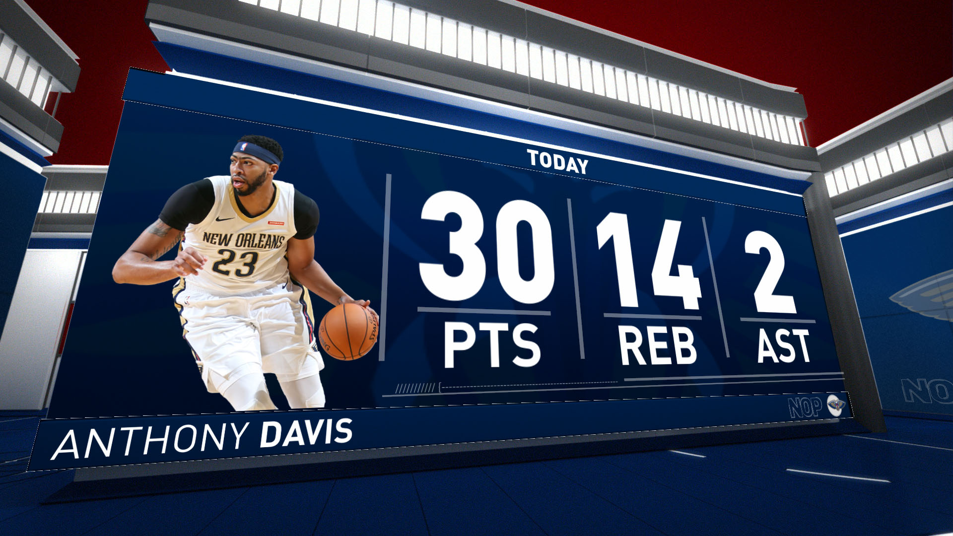 Highlights: Anthony Davis - Pelicans Vs. Timberwolves
