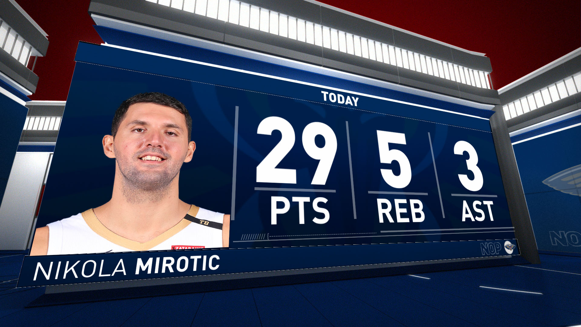 Stat Leader Highlights: Nikola Mirotic pours in 29 points vs. Golden State Warriors