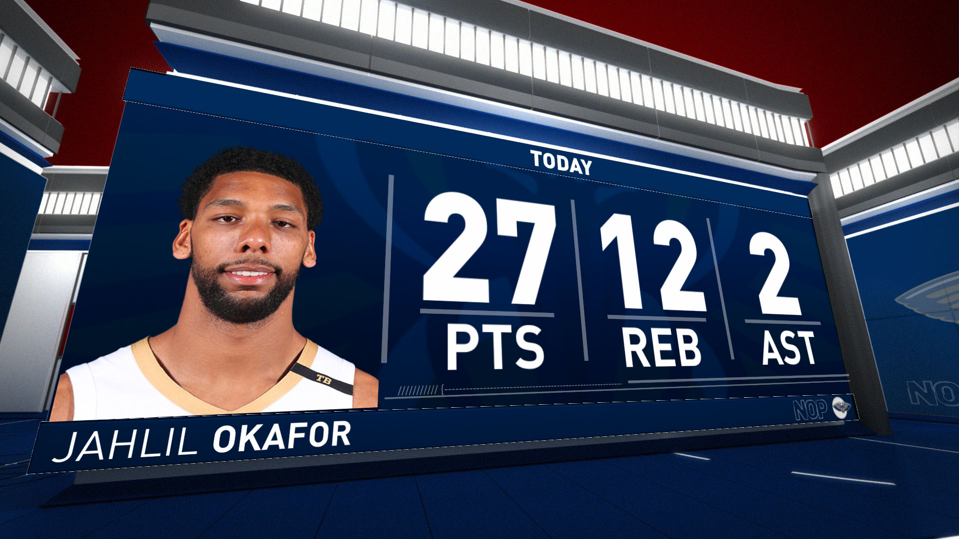 Highlights: Jahlil Okafor leads Pelicans with 27-12 vs. Rockets
