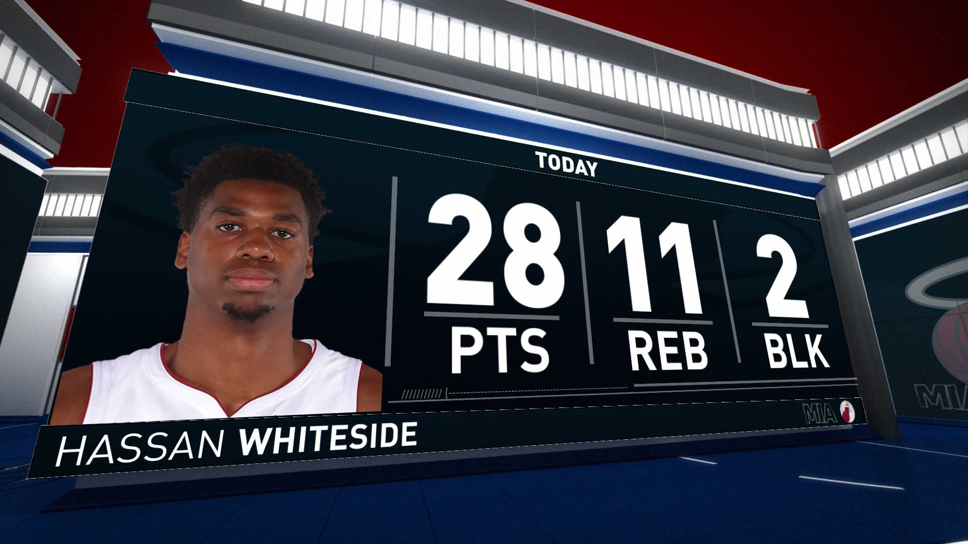 Highlights: Hassan Whiteside - Heat Vs. Blazers
