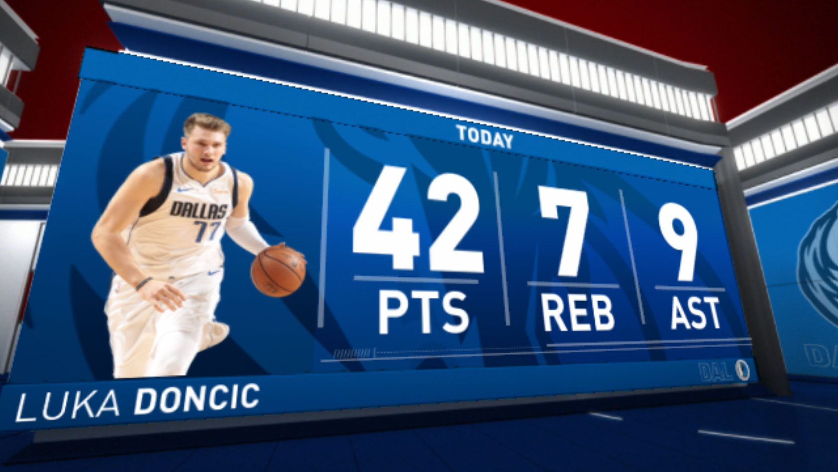 Luka Doncic S 42 Point Game 1 Sets New Nba Playoff Debut Record Nba Com