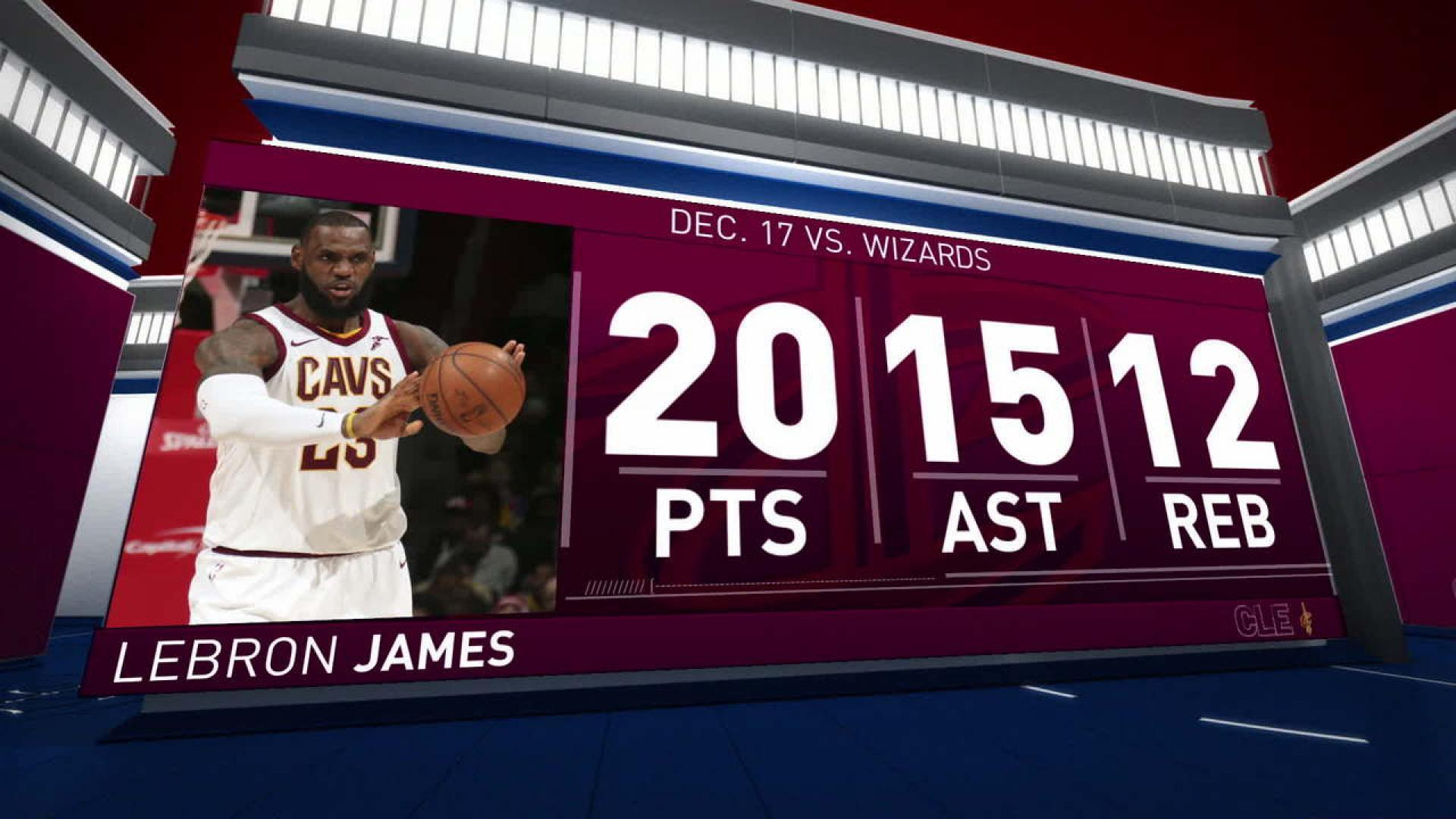 check out 9daf1 6a0c1 LeBron James Records Triple-Double In Win vs. Wizards ...