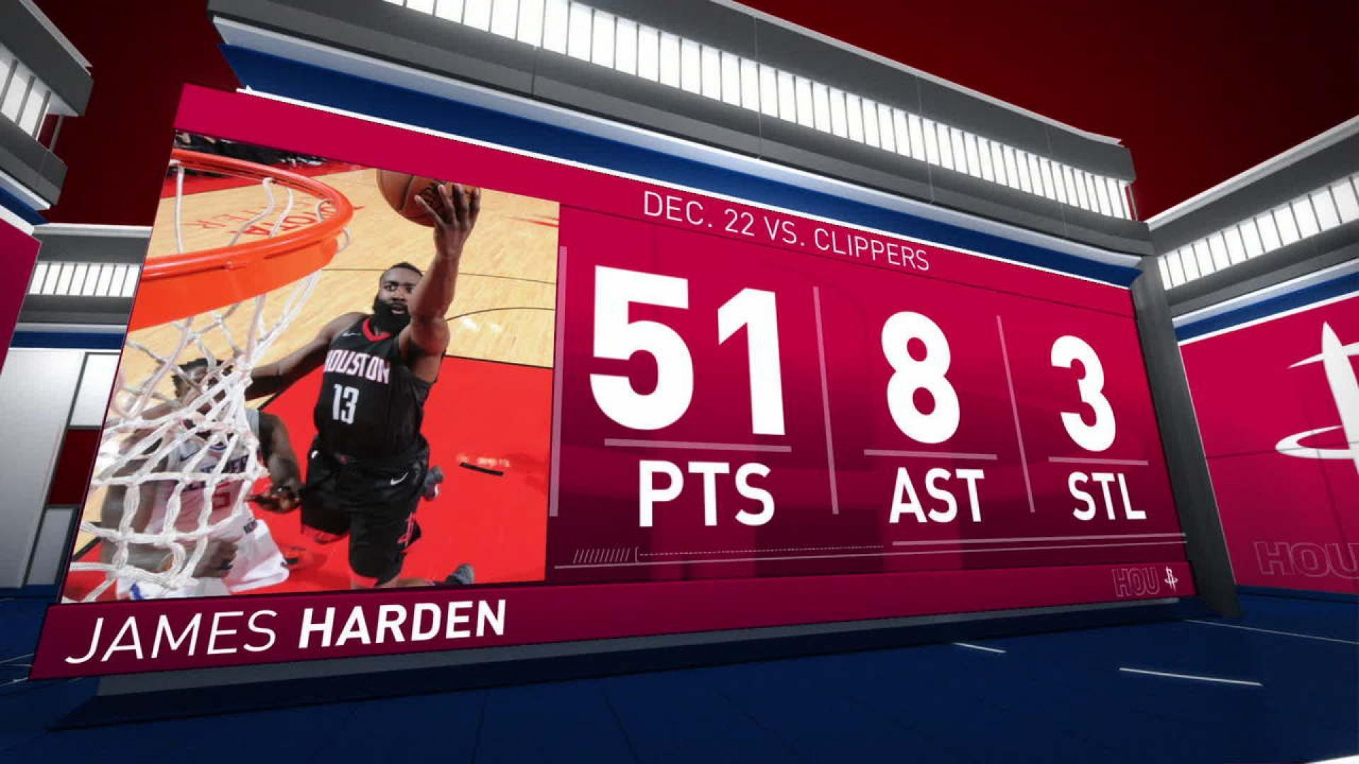 84e780bdcb7 Houston Rockets' James Harden first with consecutive 50-point games since  Kobe Bryant in 2007