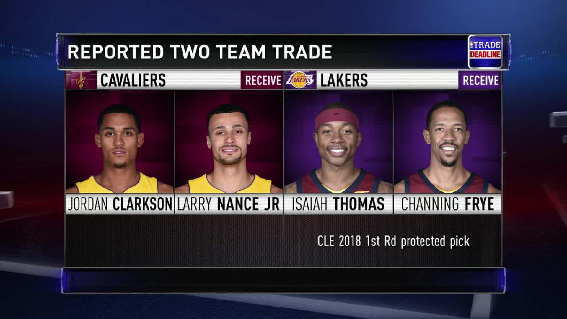 276f48a42e2 Reports: Cavaliers Trade Thomas to Lakers For Nance, Clarkson | NBA.com