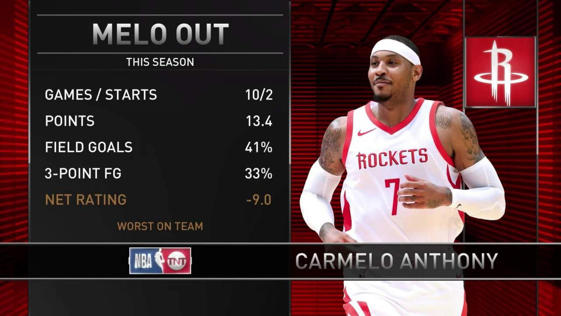 Reports  Rockets agree to trade Carmelo Anthony to Bulls  3ef7d2153