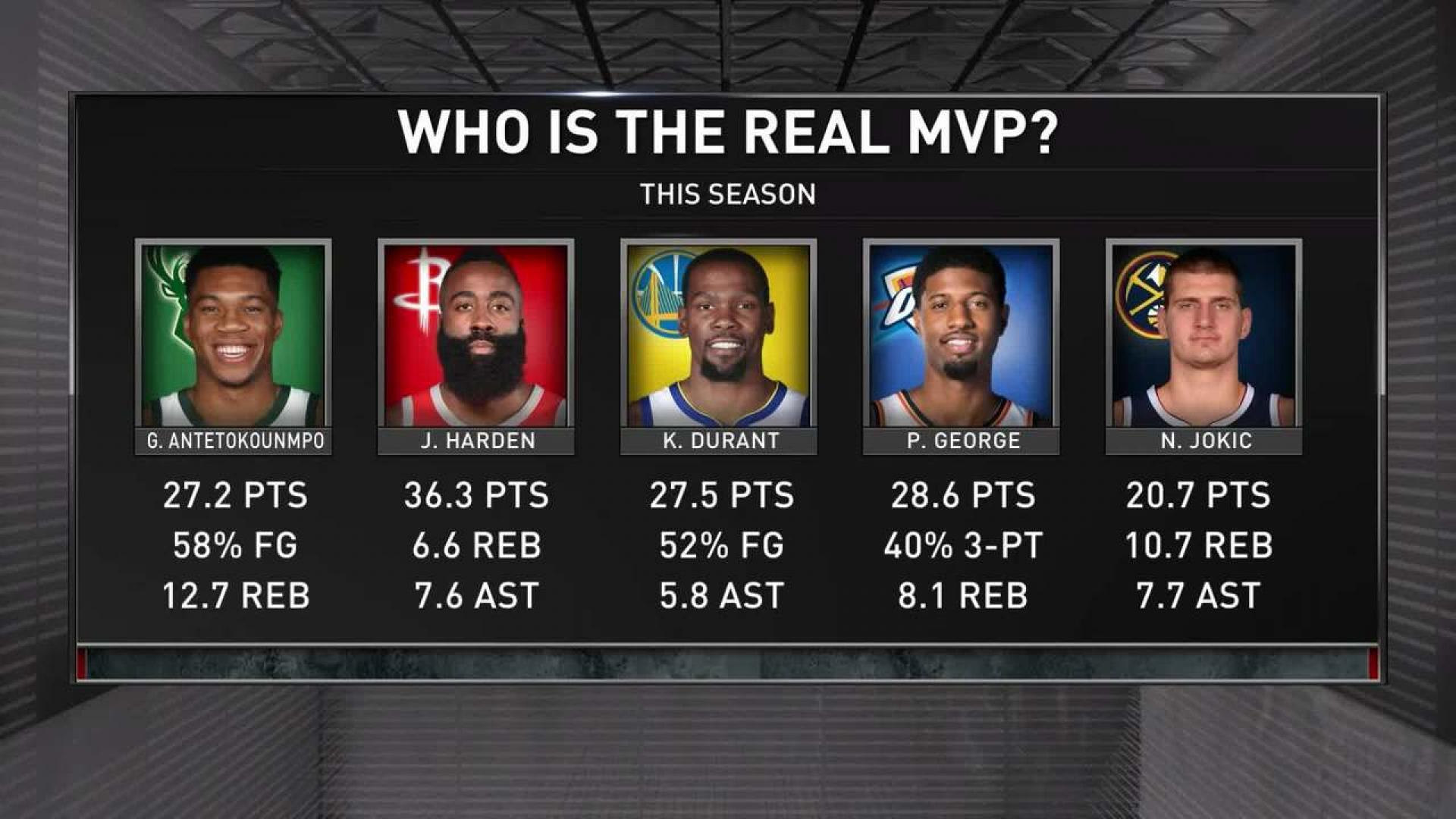 Who Is The MVP?