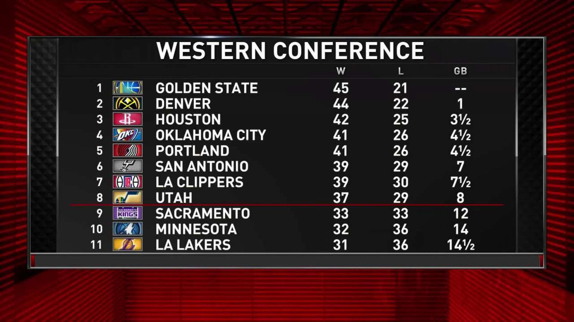 Western Conference teams vying for playoff seeding | NBA com