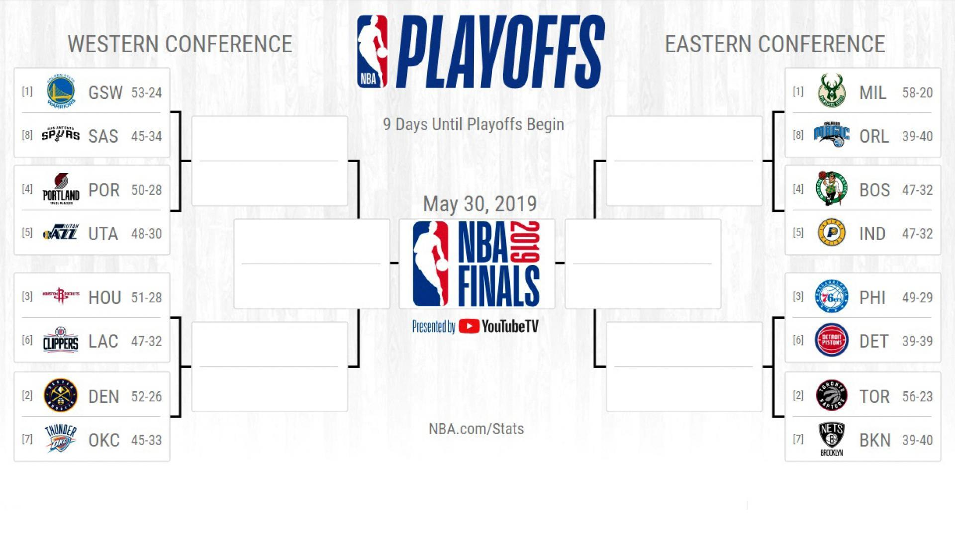 About Last Night Magic Jump Rungs On The Playoff Ladder Nba Com