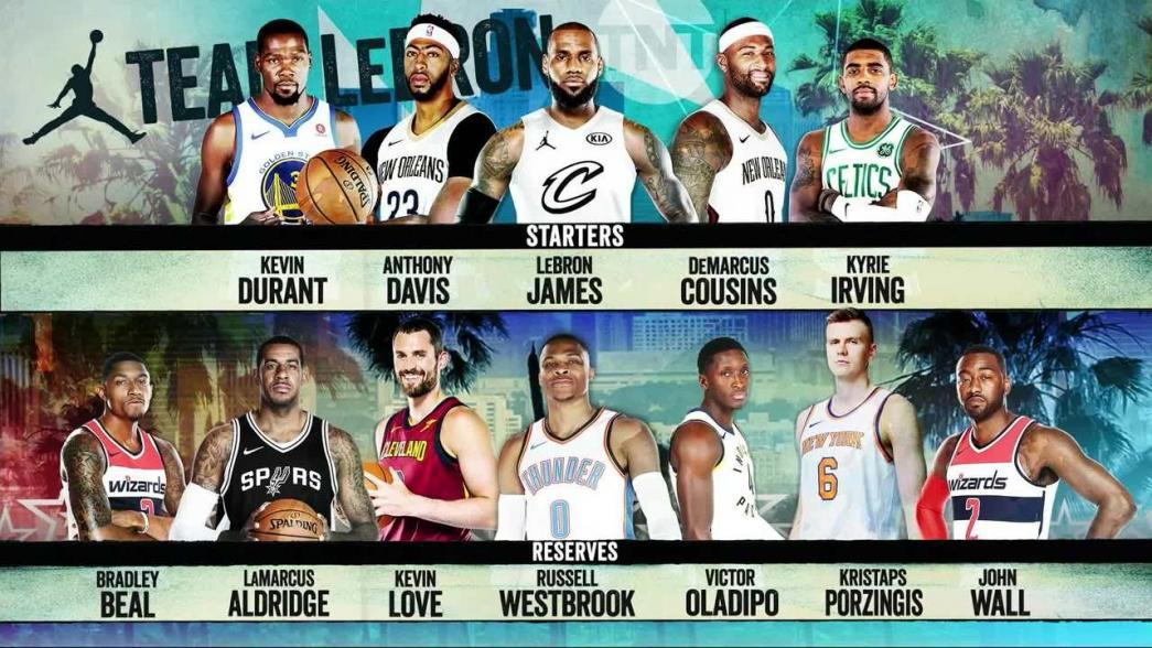 Celebrity all star game 2019 starters