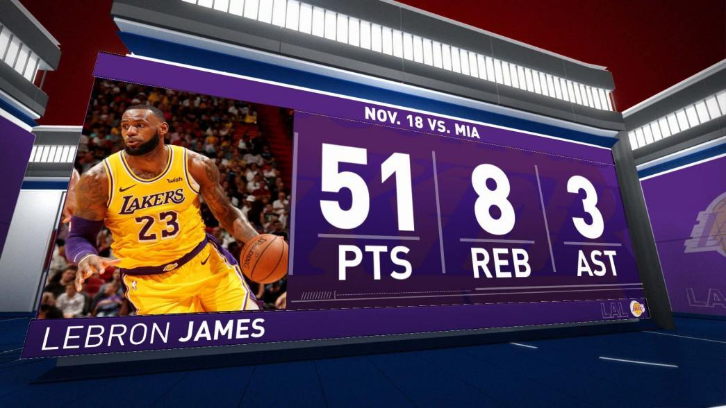 7a6914cc6d2 LeBron James scores season-high 51 points Highlights vs. Miami Heat ...