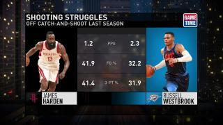 Russell Westbrook stats, details, videos, and news  | NBA com